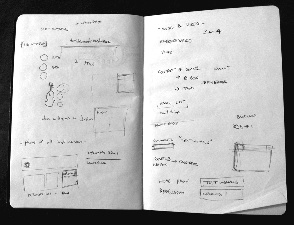 Image of sketchbook with notes